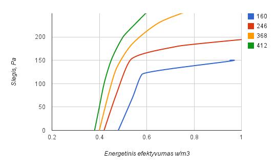 evr_duo_1400_ec_ee