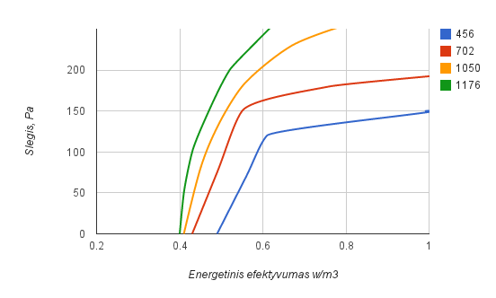 evr_duo_2000_ee