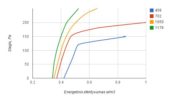 evr_duo_2700_ec_ee