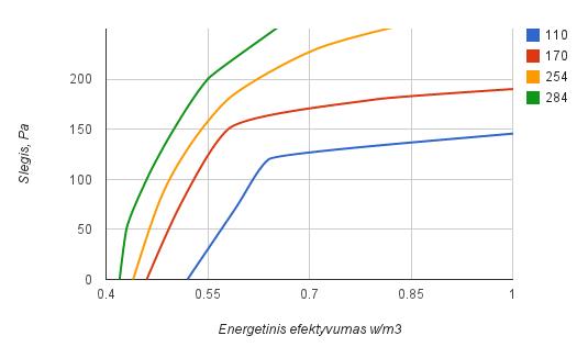 evr_duo_400_ec_ee
