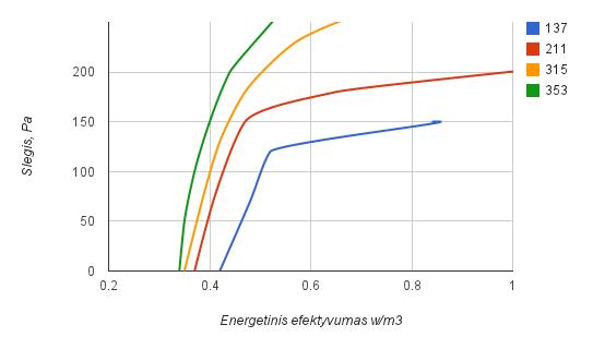 evr_duo_900_ec_ee